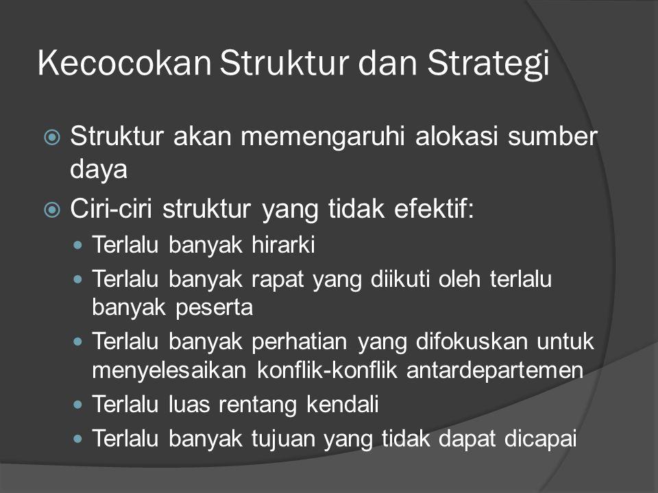 Kecocokan Struktur dan Strategi