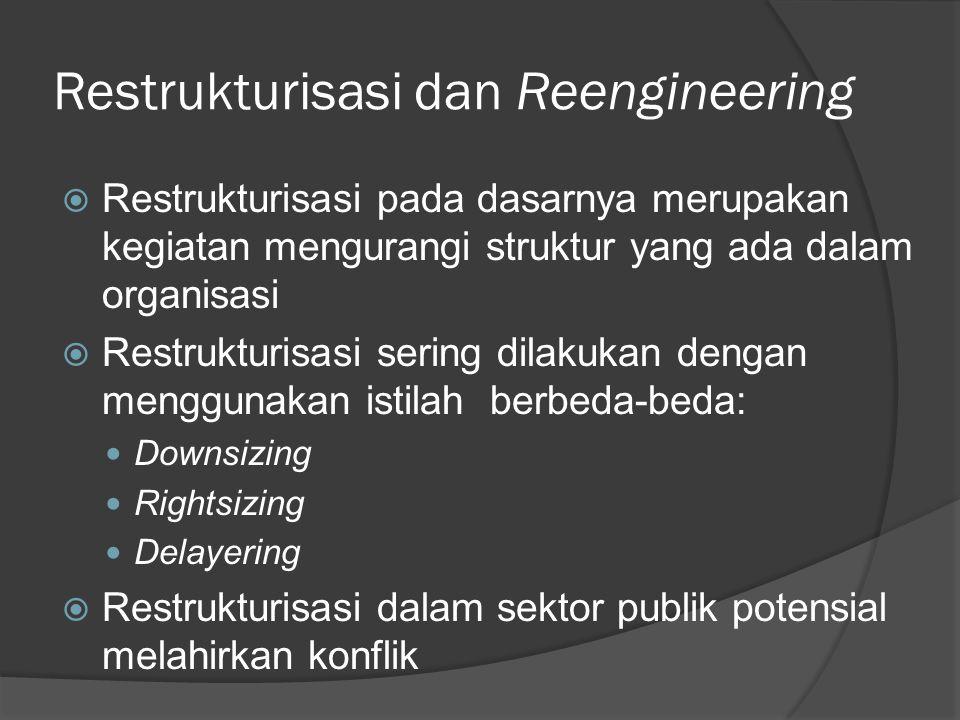 Restrukturisasi dan Reengineering