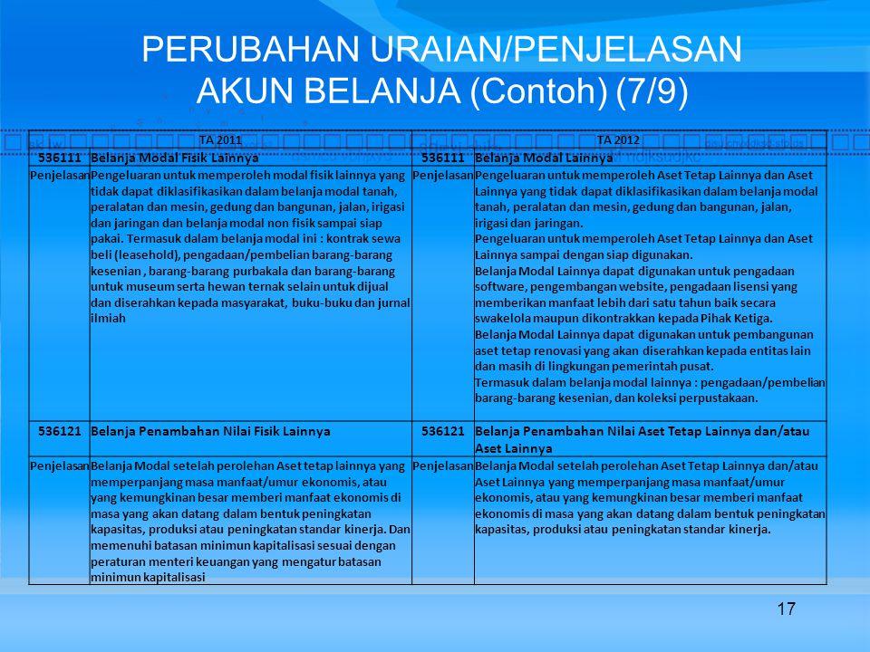 PERUBAHAN URAIAN/PENJELASAN AKUN BELANJA (Contoh) (7/9)
