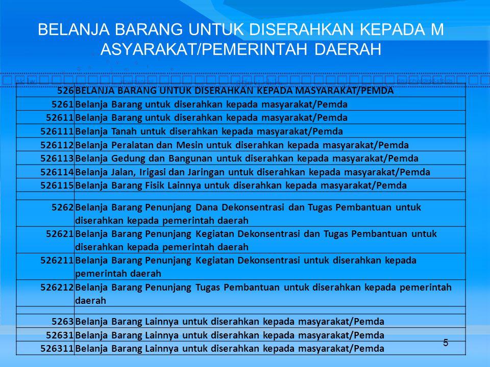 BELANJA BARANG UNTUK DISERAHKAN KEPADA MASYARAKAT/PEMERINTAH DAERAH