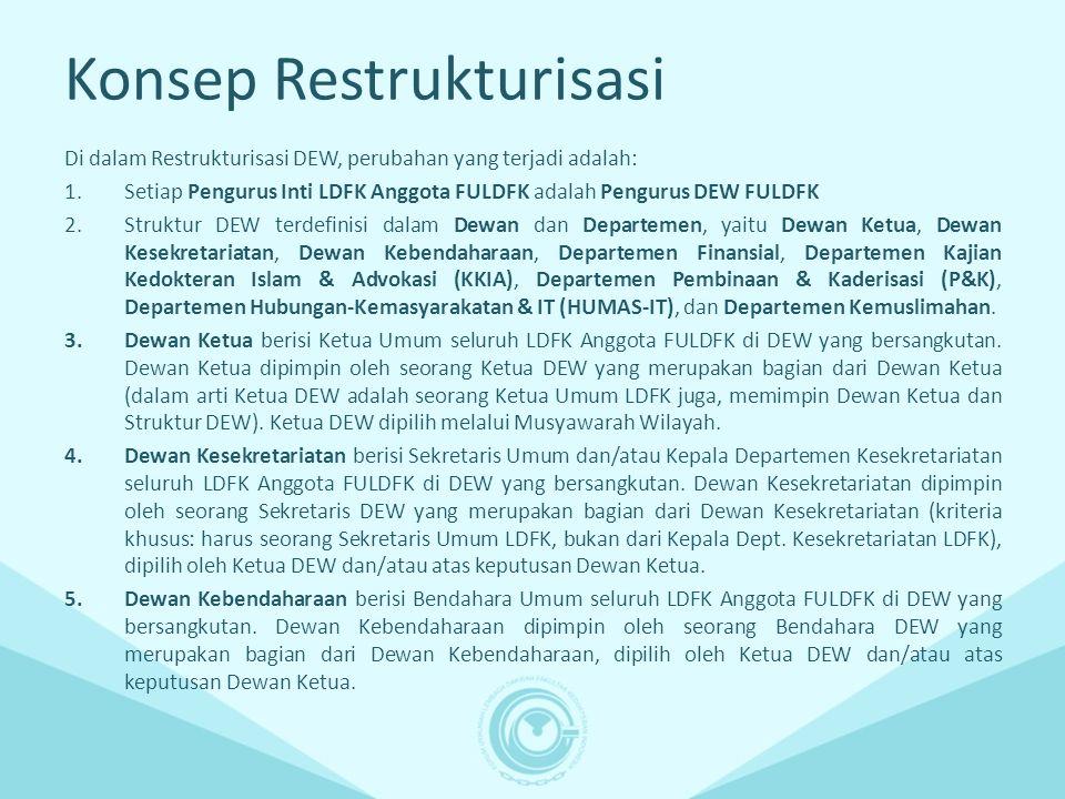 Konsep Restrukturisasi