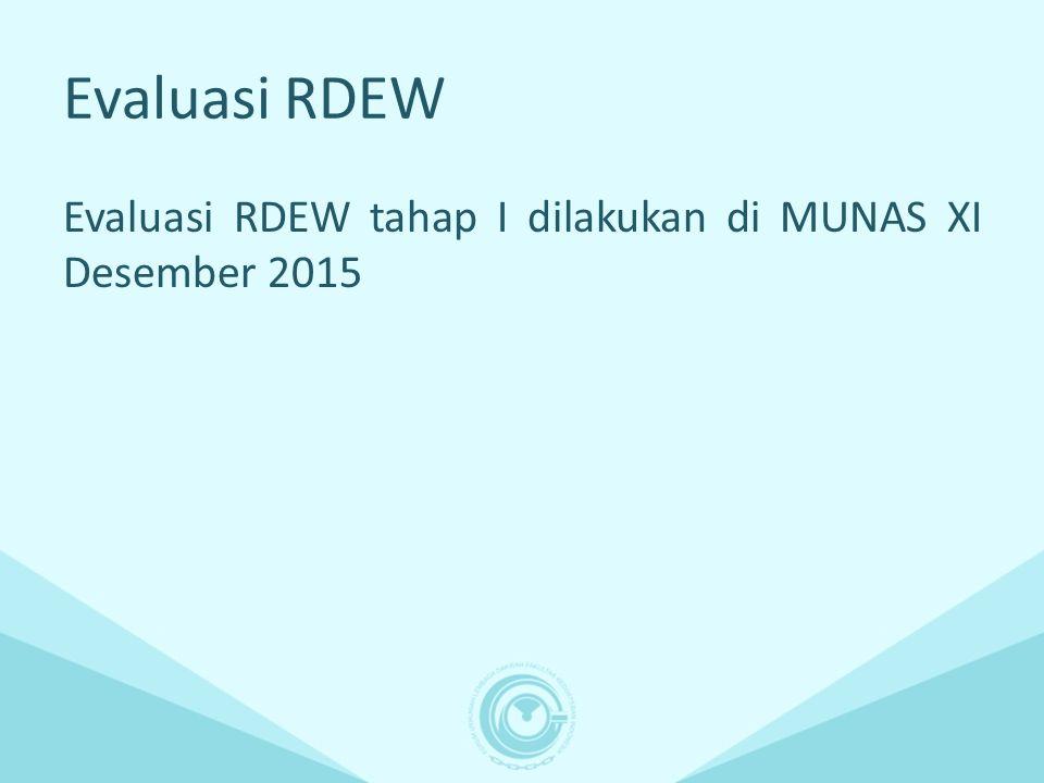 Evaluasi RDEW Evaluasi RDEW tahap I dilakukan di MUNAS XI Desember 2015