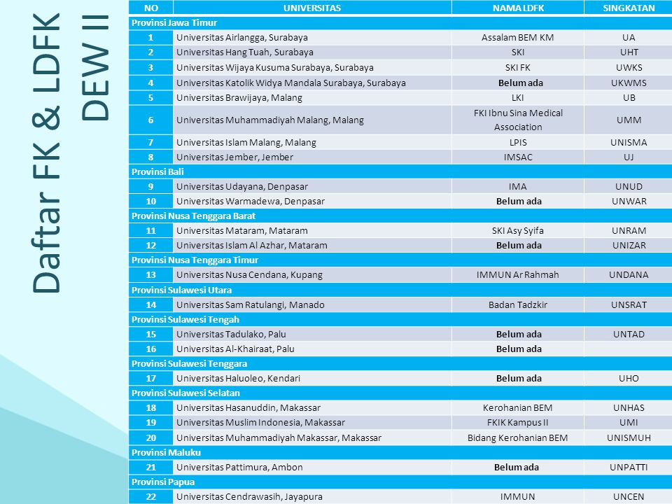 FKI Ibnu Sina Medical Association