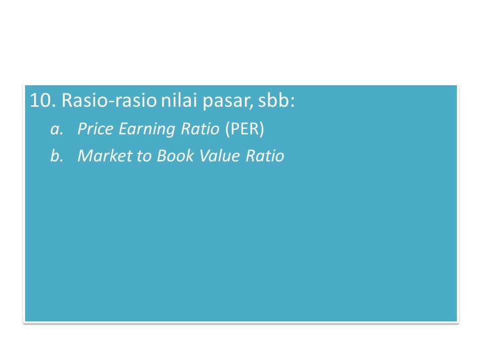 Rasio-rasio nilai pasar, sbb: