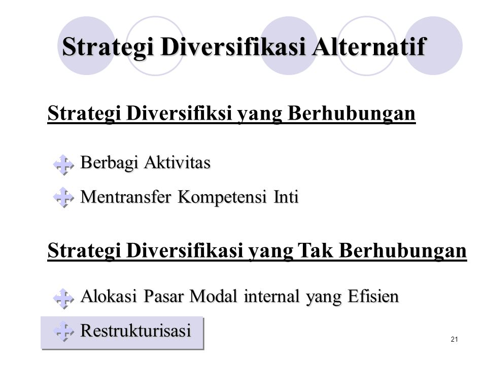 Strategi Diversifikasi Alternatif