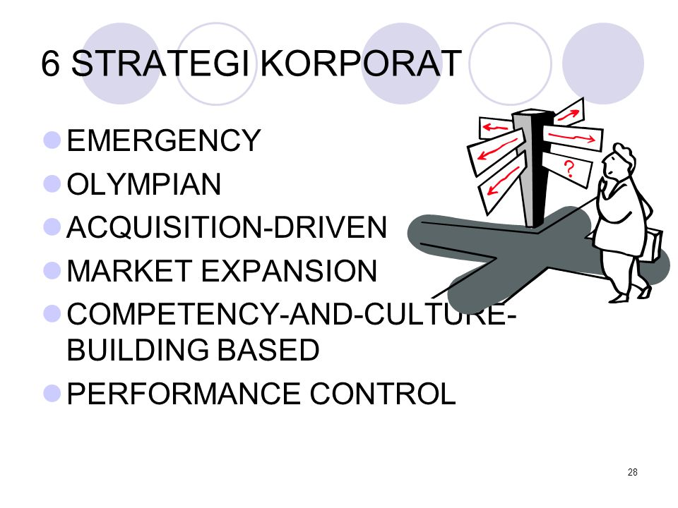 6 STRATEGI KORPORAT EMERGENCY OLYMPIAN ACQUISITION-DRIVEN