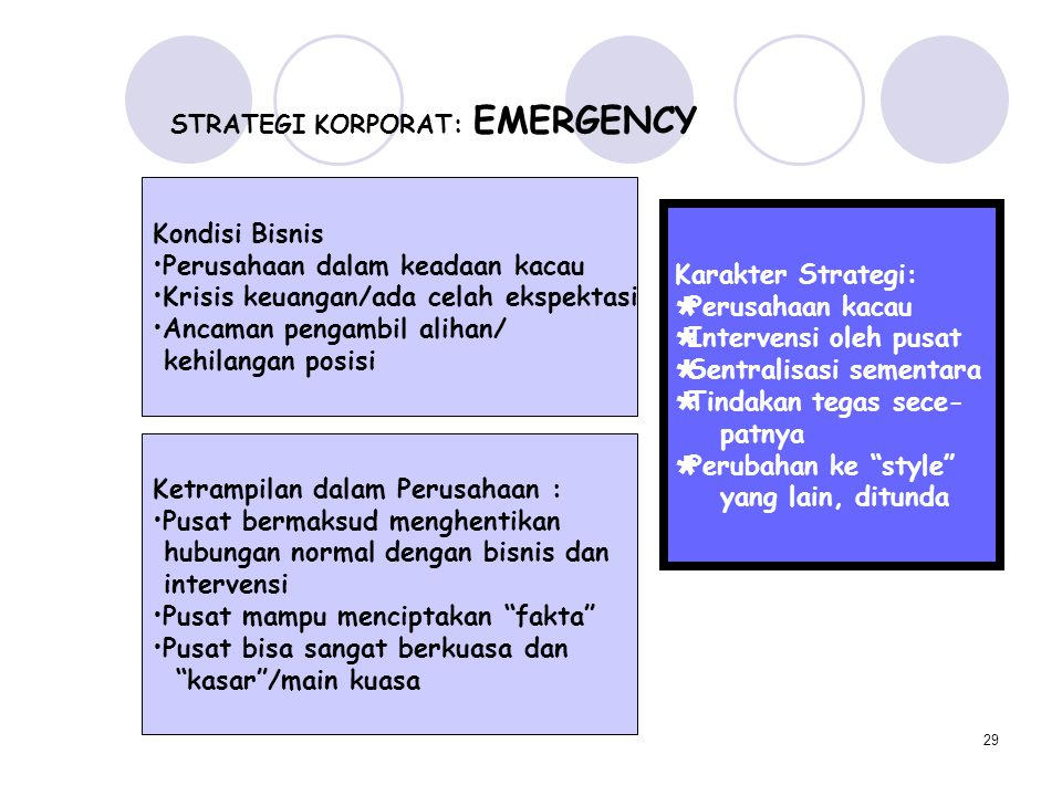 STRATEGI KORPORAT: EMERGENCY
