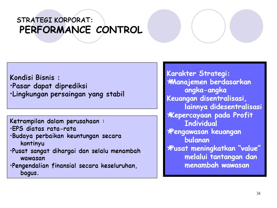 STRATEGI KORPORAT: PERFORMANCE CONTROL