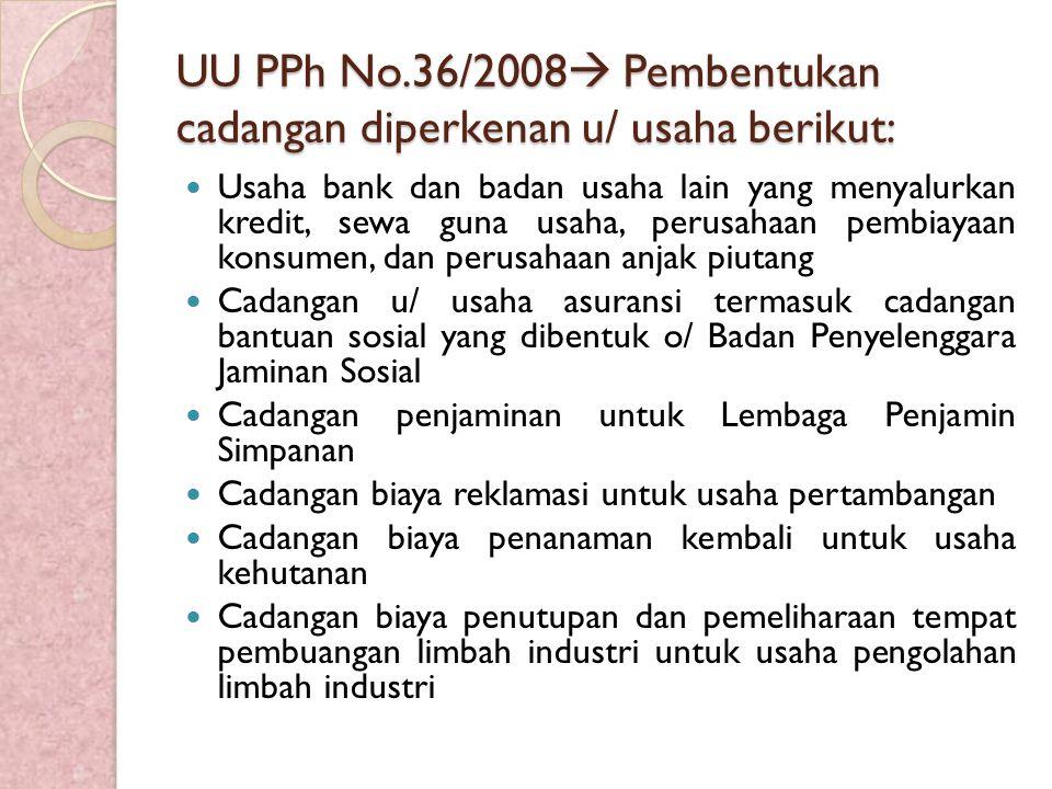 UU PPh No.36/2008 Pembentukan cadangan diperkenan u/ usaha berikut: