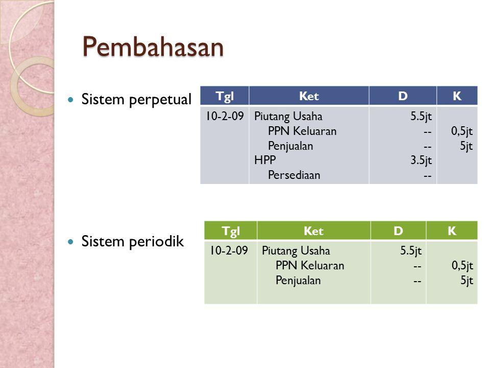 Pembahasan Sistem perpetual Sistem periodik Tgl Ket D K 10-2-09