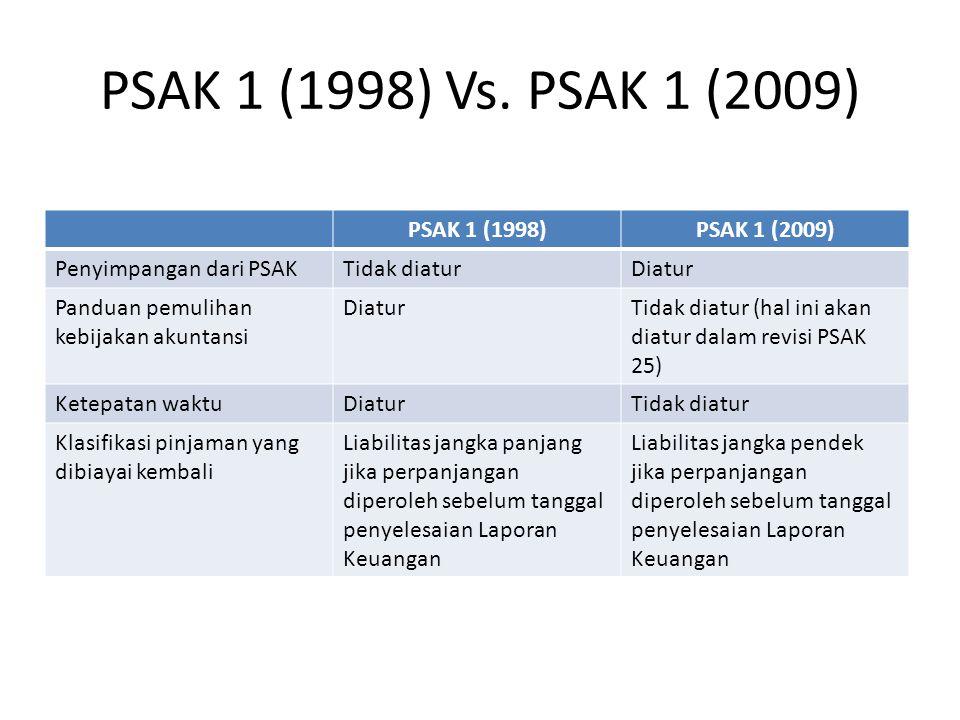 PSAK 1 (1998) Vs. PSAK 1 (2009) PSAK 1 (1998) PSAK 1 (2009)
