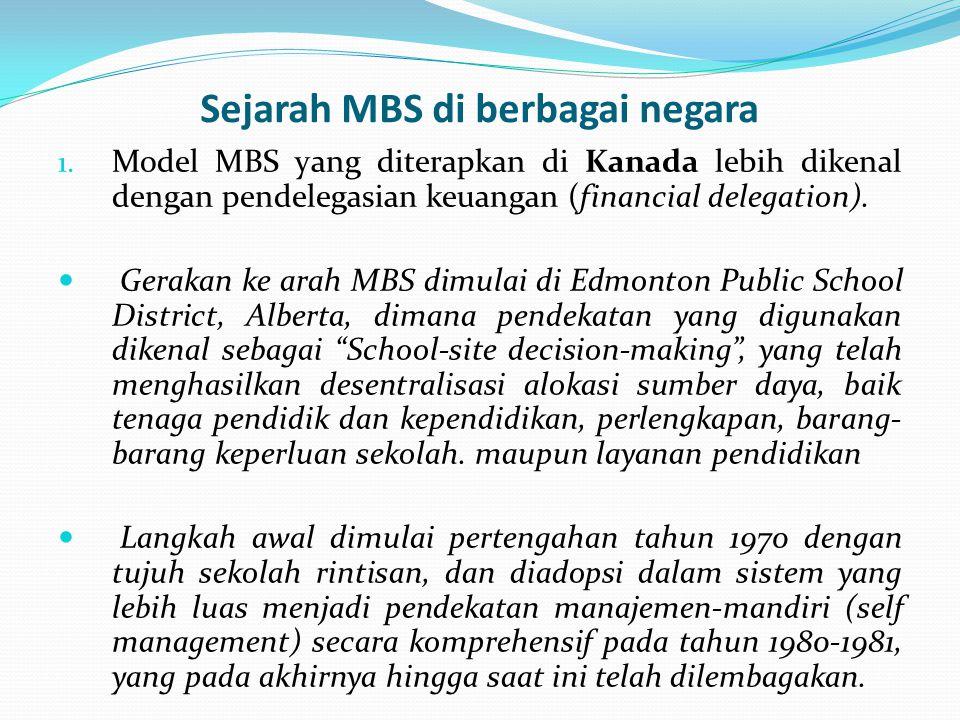 Sejarah MBS di berbagai negara