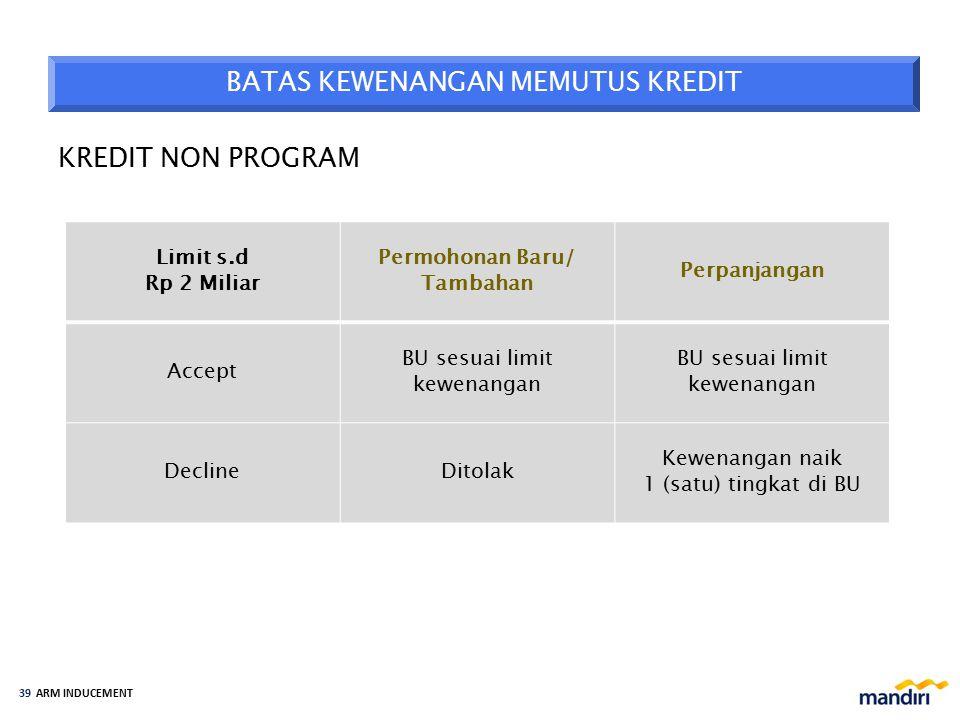SPPK Ttd PK Cair PROSES DISBURSEMENT Bukti tertulis bhw Bank