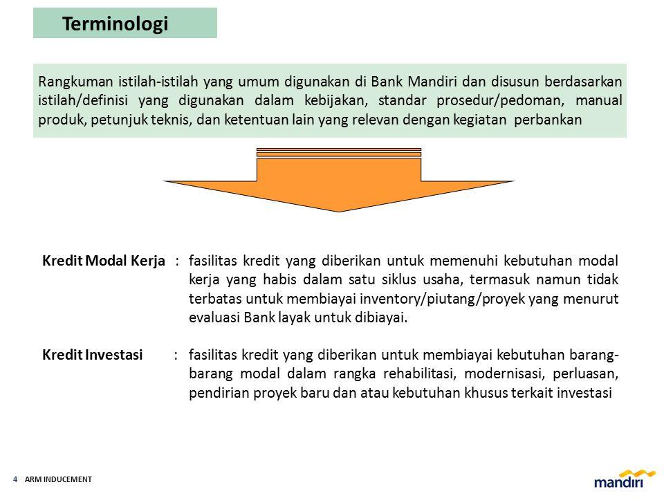 Terminologi Cont. Kredit Jk Pendek : fasilitas kredit dengan jangka waktu maksimal 1 (satu) tahun.