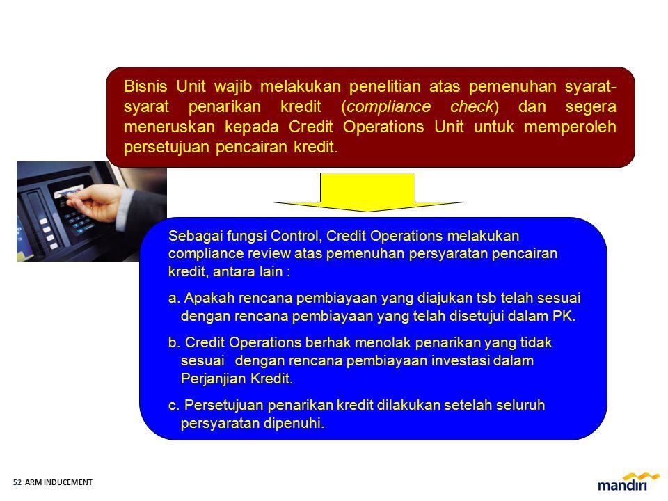 SPK Bab II Fungsi, tugas dan Tanggung jwb CO