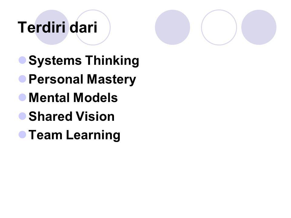 Terdiri dari Systems Thinking Personal Mastery Mental Models