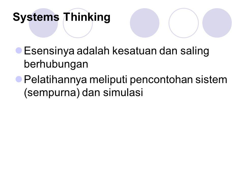 Systems Thinking Esensinya adalah kesatuan dan saling berhubungan