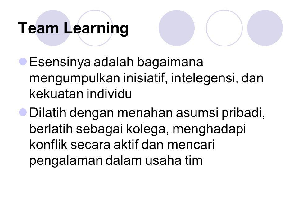 Team Learning Esensinya adalah bagaimana mengumpulkan inisiatif, intelegensi, dan kekuatan individu.