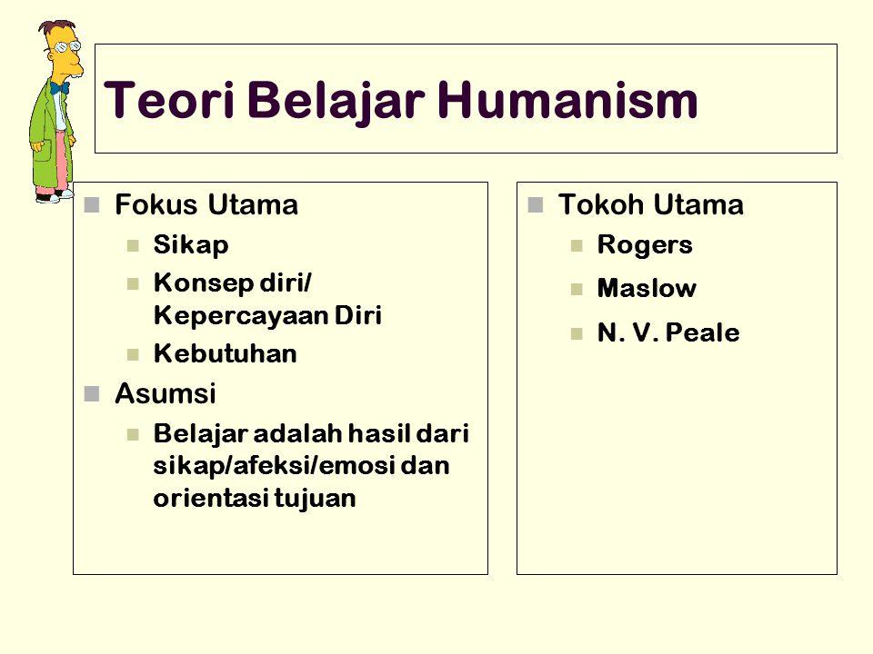 Teori Belajar Humanism