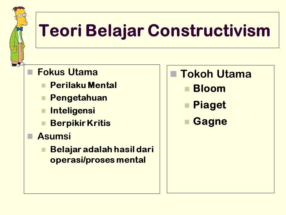 Teori Belajar Constructivism