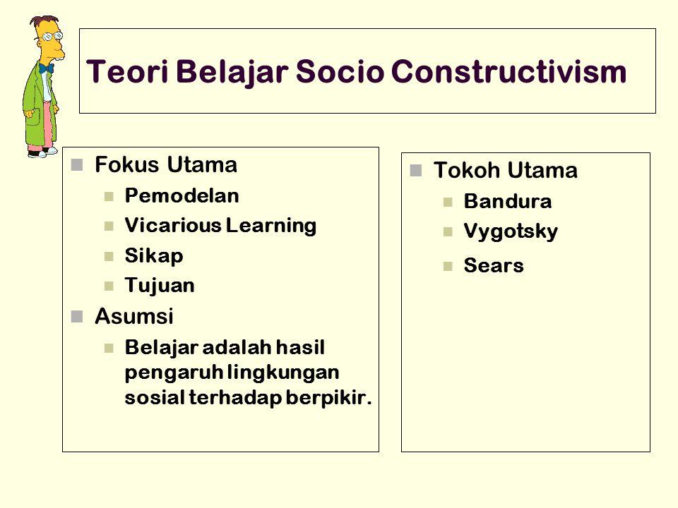 Teori Belajar Socio Constructivism