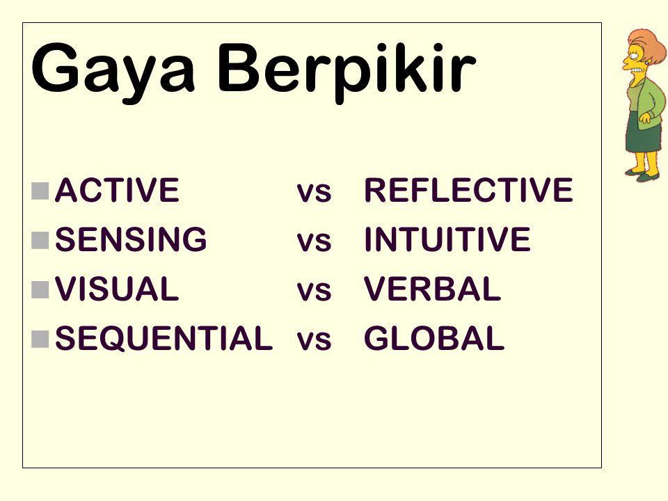 Gaya Berpikir ACTIVE vs REFLECTIVE SENSING vs INTUITIVE