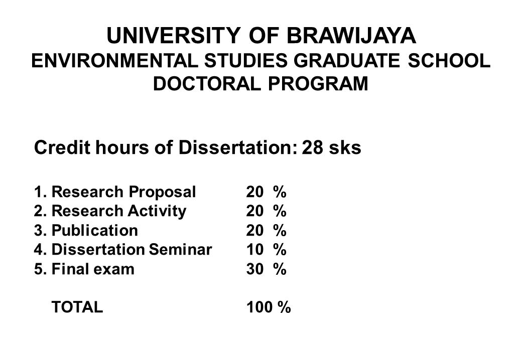 UNIVERSITY OF BRAWIJAYA ENVIRONMENTAL STUDIES GRADUATE SCHOOL