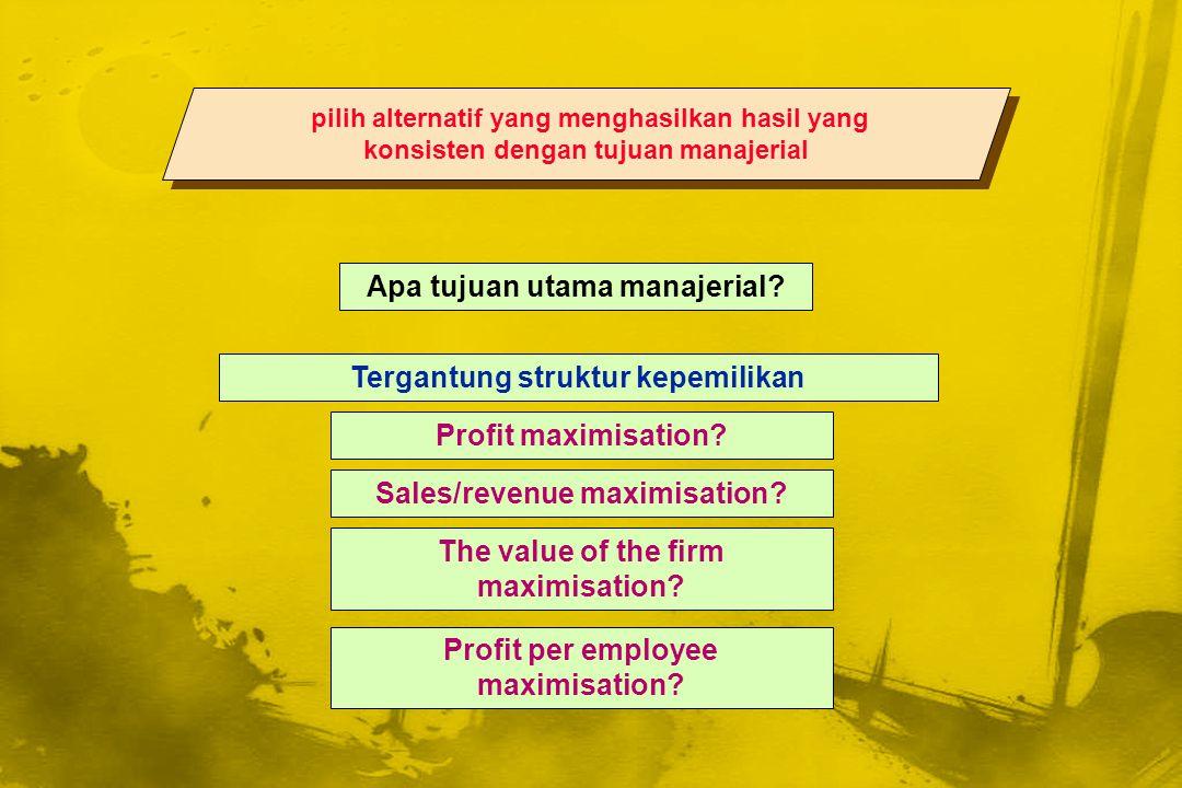 Apa tujuan utama manajerial