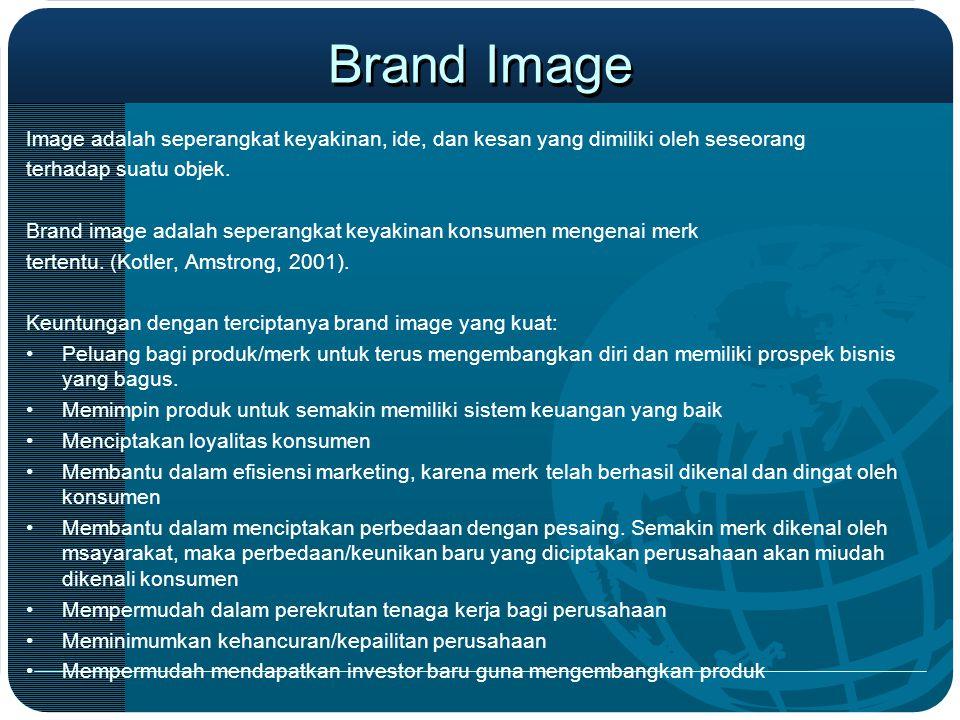 Brand Image Image adalah seperangkat keyakinan, ide, dan kesan yang dimiliki oleh seseorang. terhadap suatu objek.