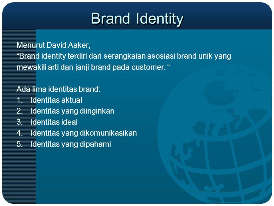 Brand Identity Menurut David Aaker,