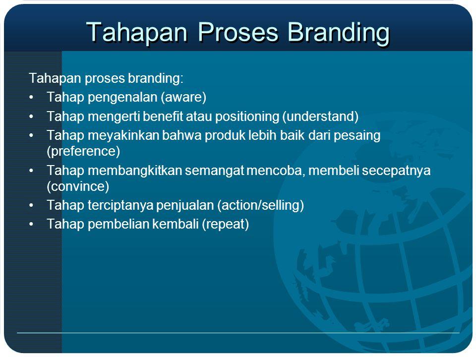 Tahapan Proses Branding