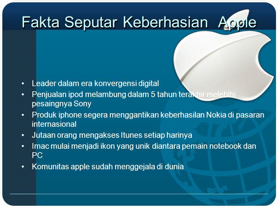 Fakta Seputar Keberhasian Apple