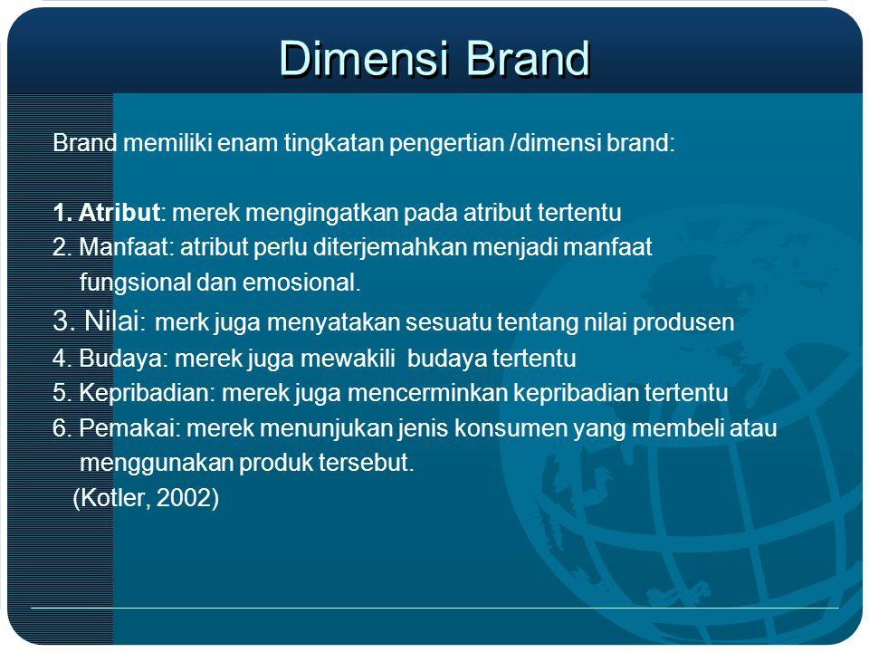 Dimensi Brand Brand memiliki enam tingkatan pengertian /dimensi brand: 1. Atribut: merek mengingatkan pada atribut tertentu.
