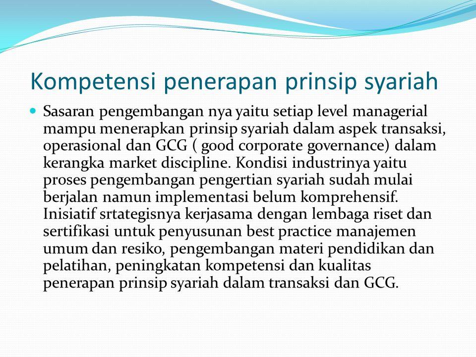 Kompetensi penerapan prinsip syariah