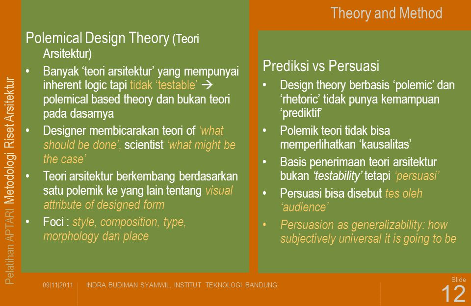 Theory and Method Foundation of Research Domain of Research Philosophy