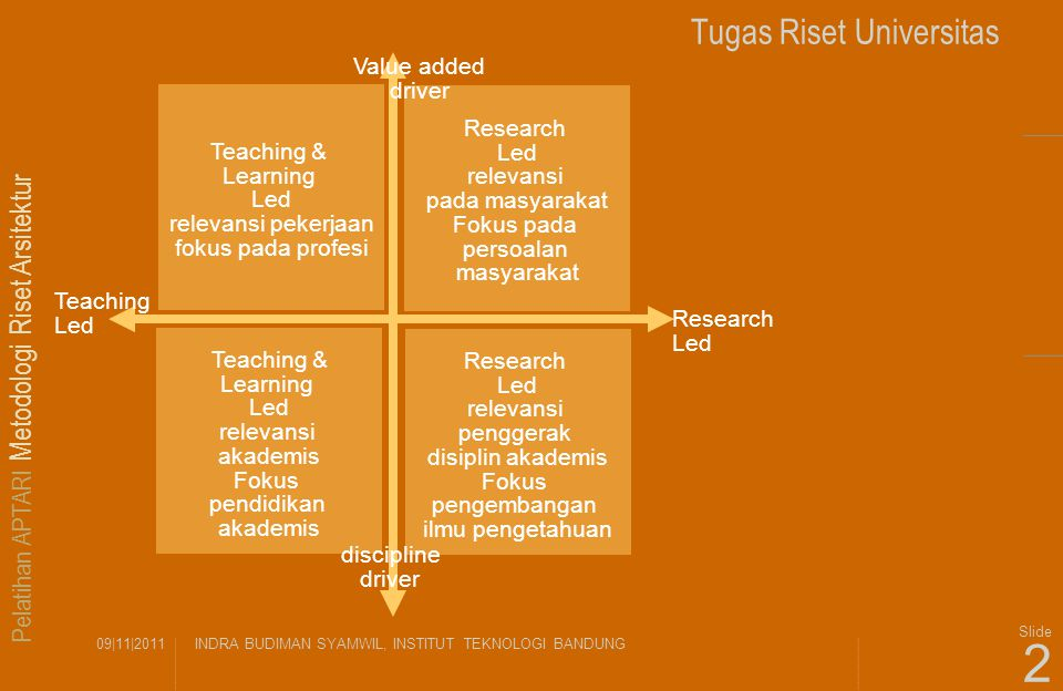 Metodologi Riset Research is 'systematic inquiry' directed toward the 'creation of knowledge' Sistematik tidak selalu eksperimental/positivistik.