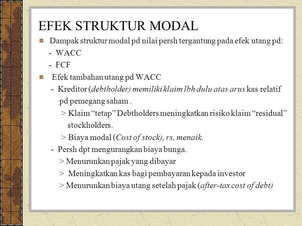 EFEK STRUKTUR MODAL Dampak struktur modal pd nilai persh tergantung pada efek utang pd: - WACC. - FCF.