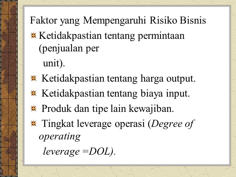 Faktor yang Mempengaruhi Risiko Bisnis