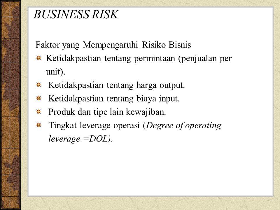 BUSINESS RISK Faktor yang Mempengaruhi Risiko Bisnis