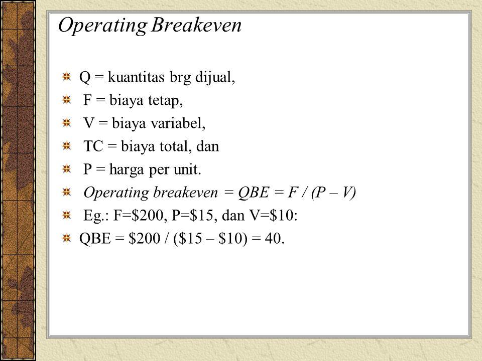 Operating Breakeven Q = kuantitas brg dijual, F = biaya tetap,