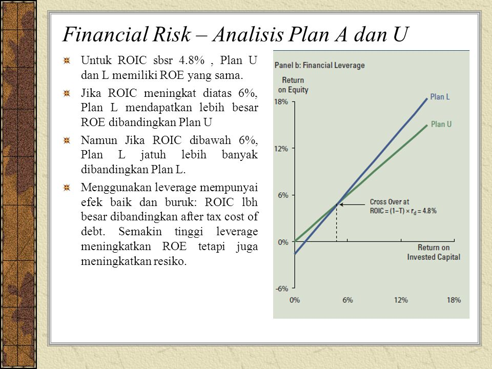 Financial Risk – Analisis Plan A dan U