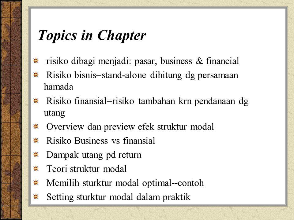 Topics in Chapter risiko dibagi menjadi: pasar, business & financial