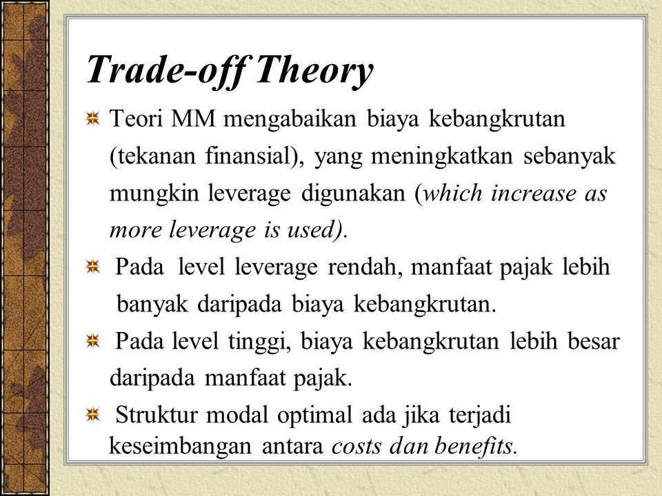 Trade-off Theory Teori MM mengabaikan biaya kebangkrutan