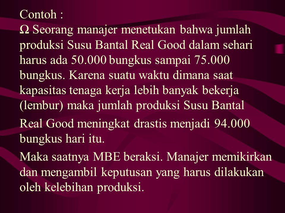 Contoh : Ω Seorang manajer menetukan bahwa jumlah produksi Susu Bantal Real Good dalam sehari harus ada 50.000 bungkus sampai 75.000 bungkus.