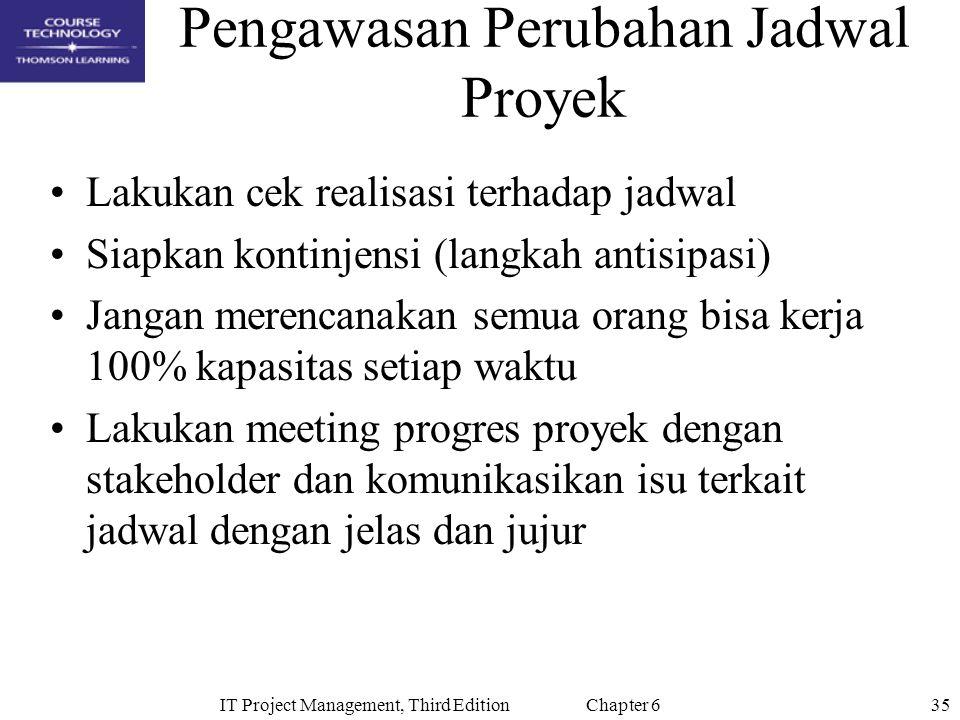 Pengawasan Perubahan Jadwal Proyek