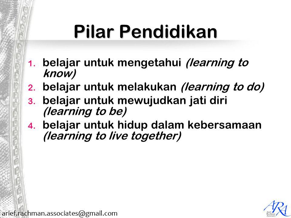 Pilar Pendidikan belajar untuk mengetahui (learning to know)