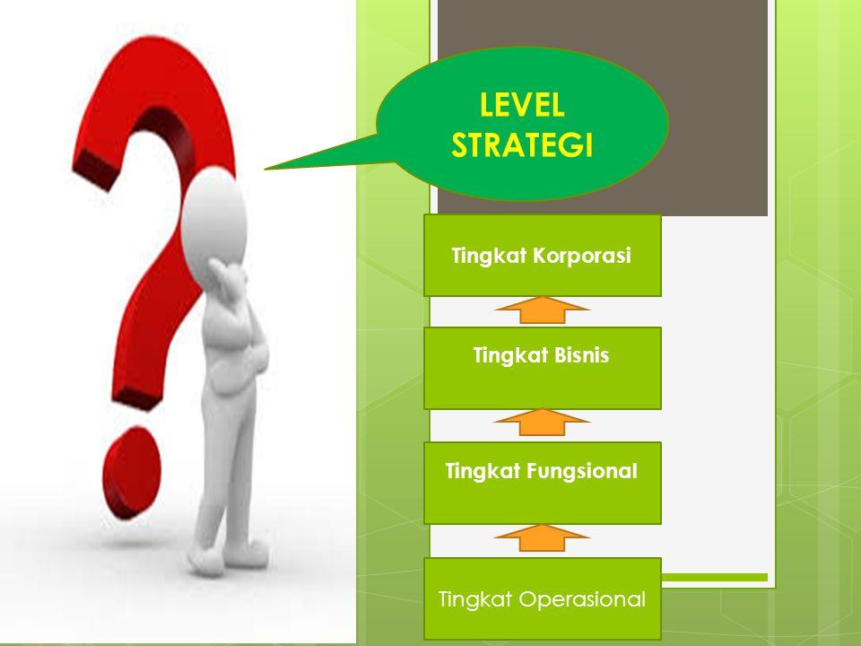 LEVEL STRATEGI Tingkat Korporasi Tingkat Bisnis Tingkat Fungsional