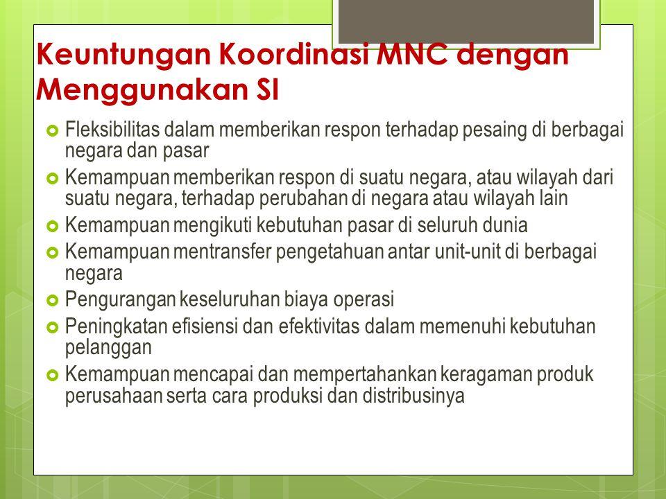Keuntungan Koordinasi MNC dengan Menggunakan SI