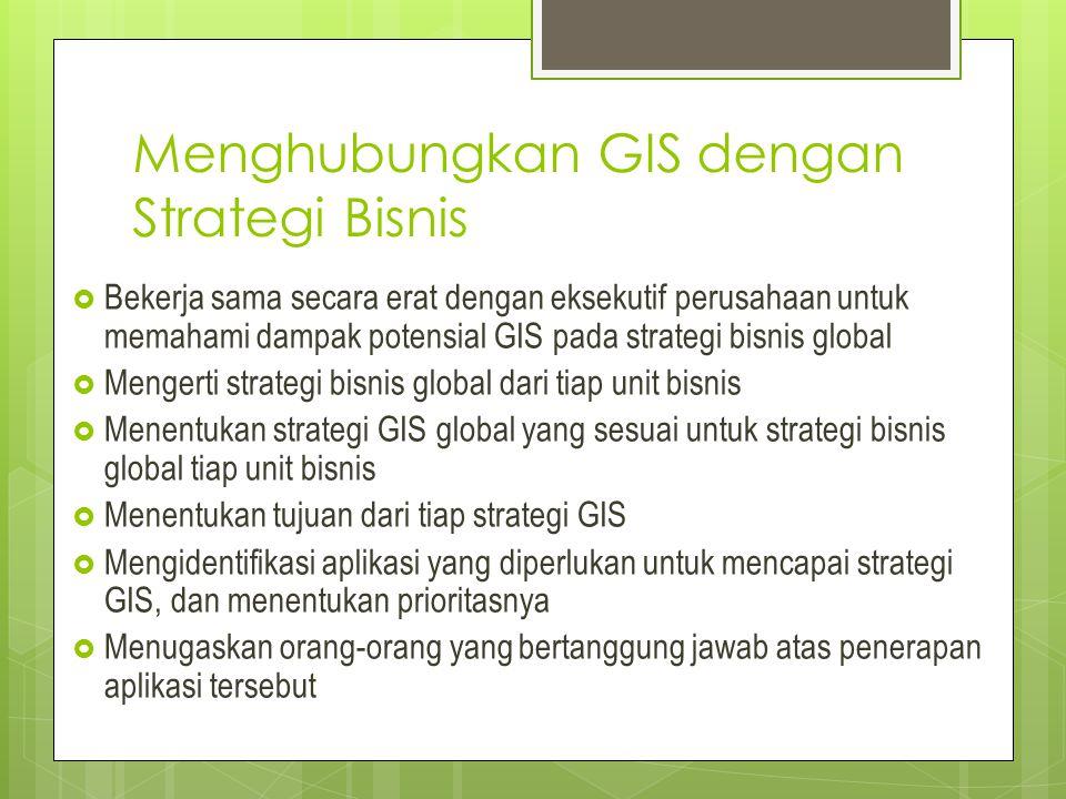 Menghubungkan GIS dengan Strategi Bisnis