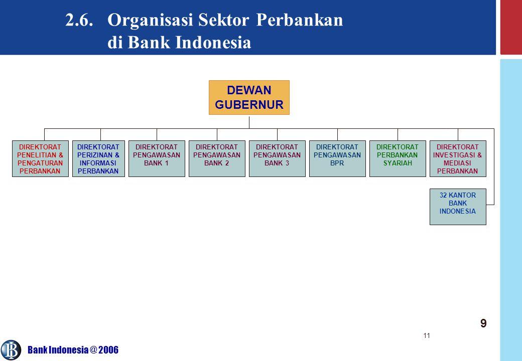 2.6. Organisasi Sektor Perbankan di Bank Indonesia